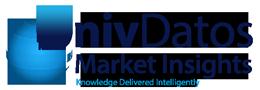 Digital Advertisement Market Size 2021 Global Industry Trends 2027